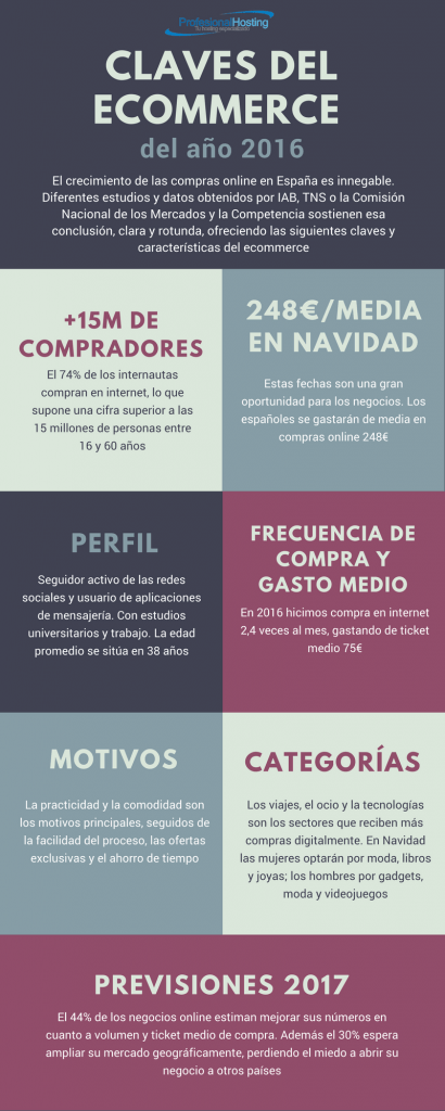 claves-ecommerce