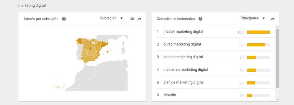 google-trends-relacionadas