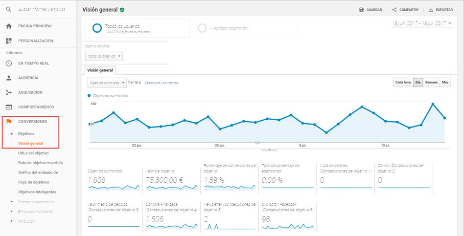 google analytics conversiones1