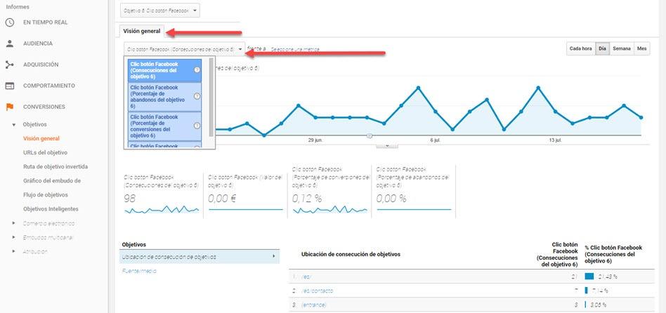 google analytics conversiones3