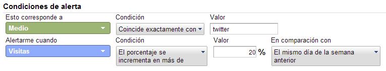 Alerta twitter en analytics