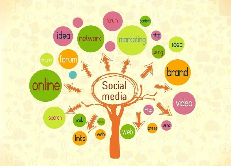 ¿Qué esperar del social media marketing?
