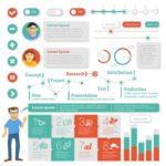 KPI en marketing online