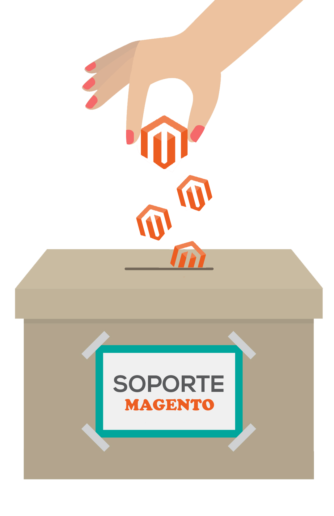 Magento Specialized Support